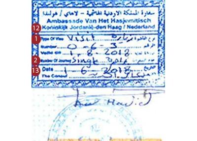 Jordanien Visa exempel